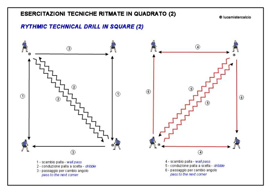 esercitazione ritmata in quadrato 2%0DCoaching Calcio Italia esercizio 1 tecnica e tattica_150321_0 copia