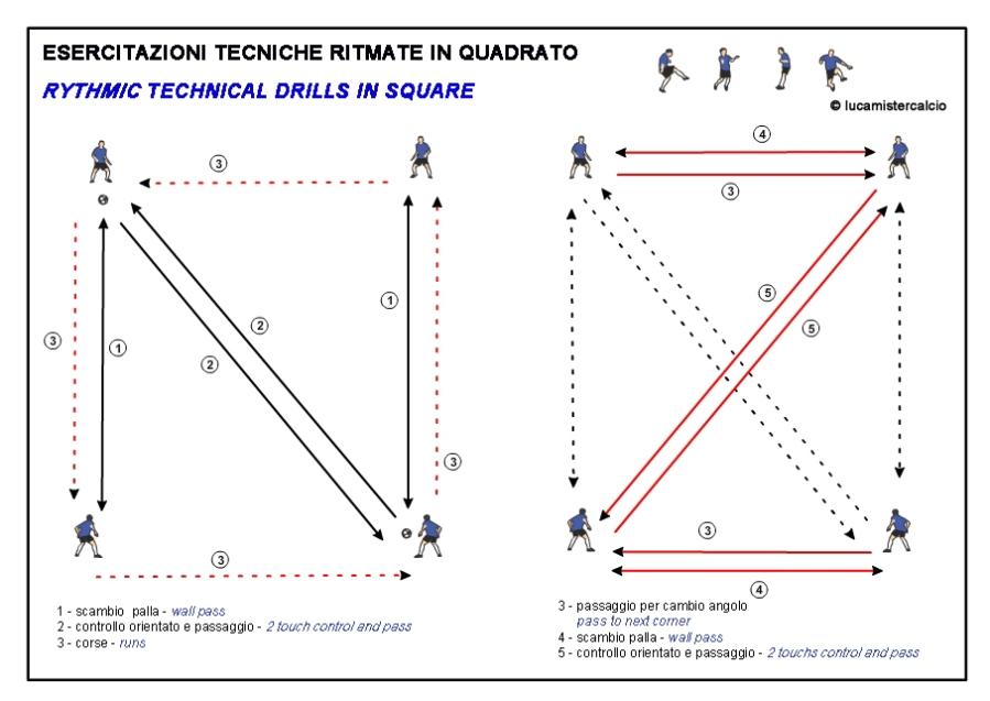 Esercitazione tecnica ritmata 12-05 copia