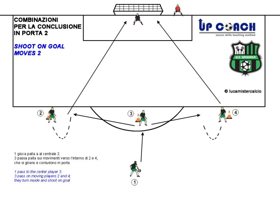 sassuolo seduta del mattino situazioni di gioco 2%0DCoaching Calcio Italia esercizio 1 tecnica e tattica_150326_2 copia