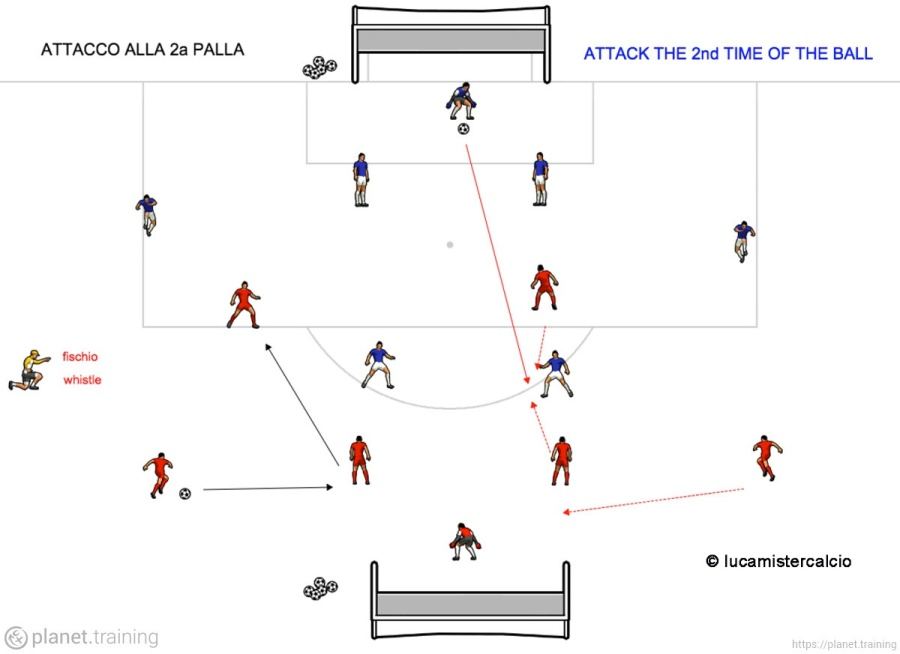 attacco alla seconda palla